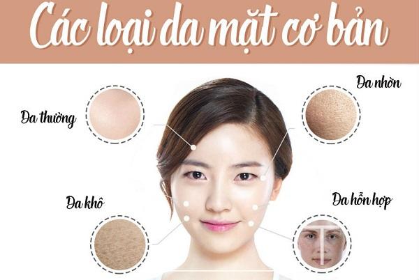 phân biệt các loại da mặt cơ bản