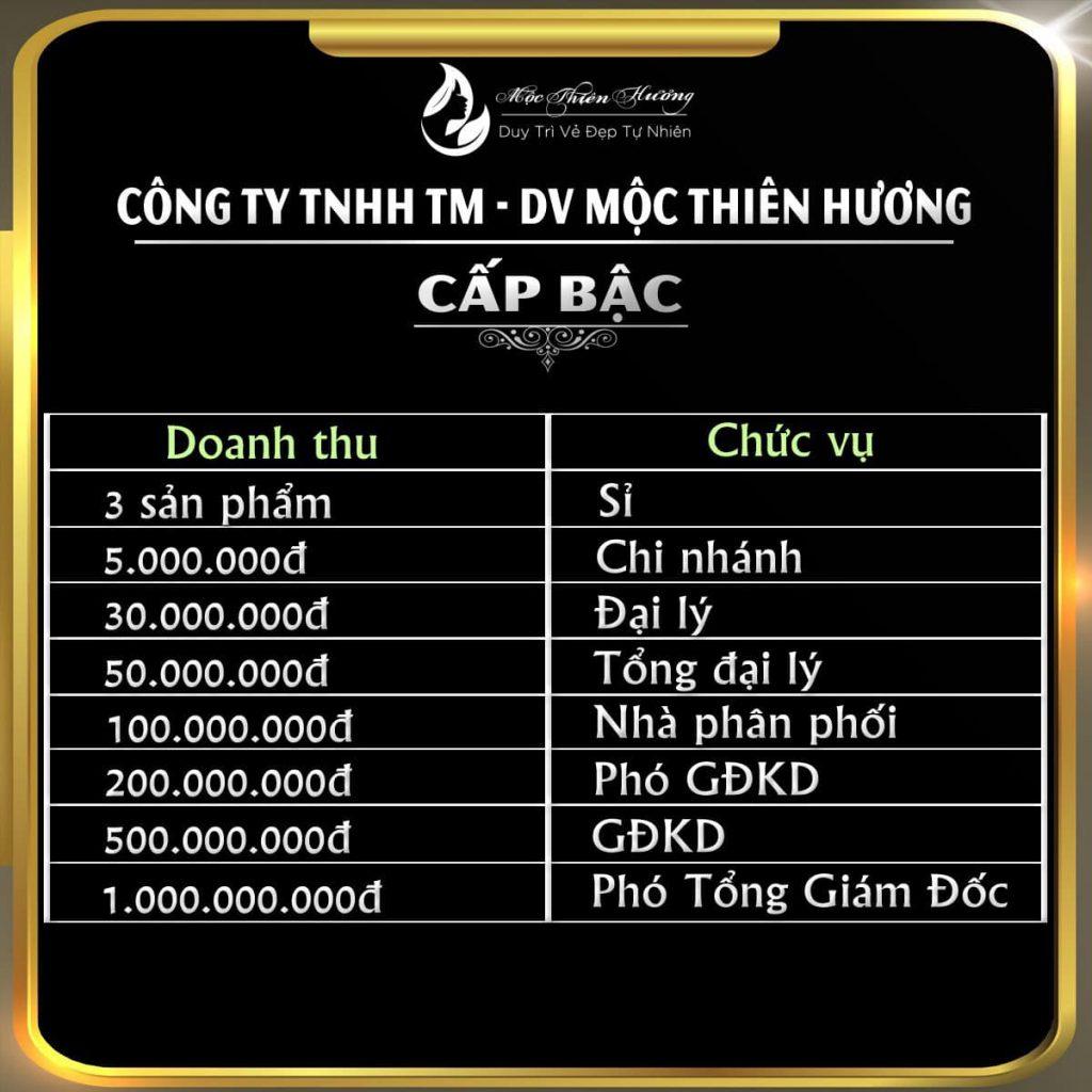 moc-thien-huong